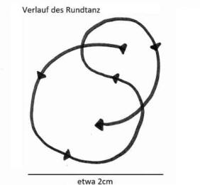 Rundtanz